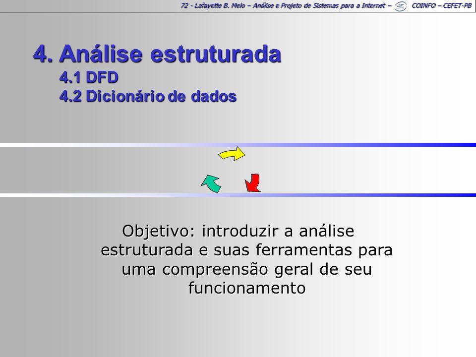 4. Análise estruturada 4.1 DFD 4.2 Dicionário de dados