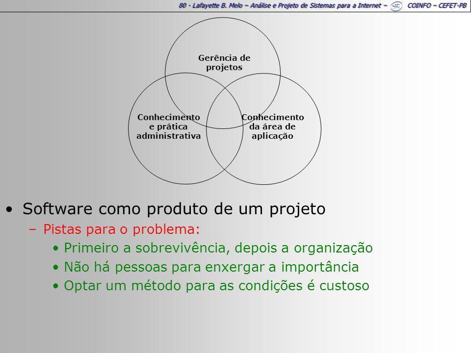 Software como produto de um projeto