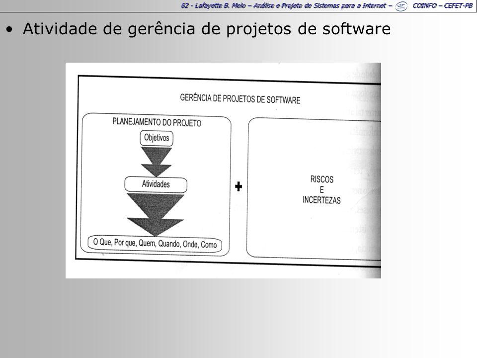 Atividade de gerência de projetos de software