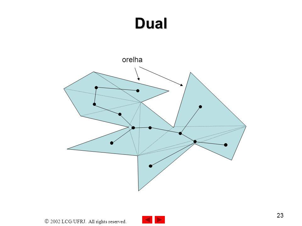 23/03/2017 Dual orelha