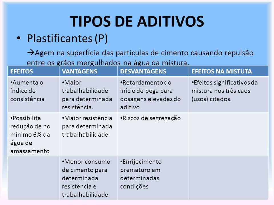 TIPOS DE ADITIVOS Plastificantes (P)