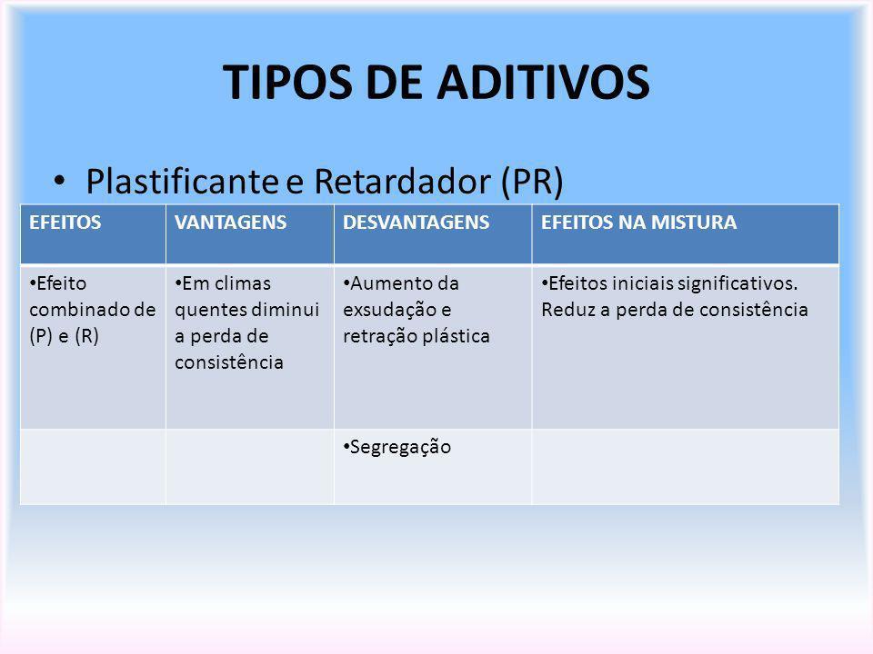 TIPOS DE ADITIVOS Plastificante e Retardador (PR) EFEITOS VANTAGENS