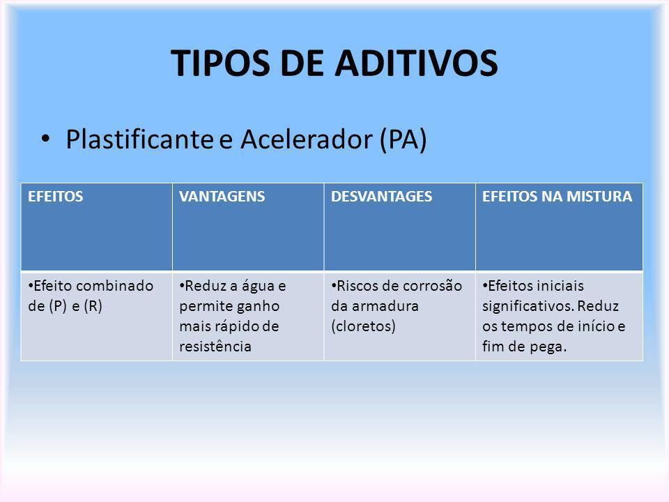 TIPOS DE ADITIVOS Plastificante e Acelerador (PA) EFEITOS VANTAGENS