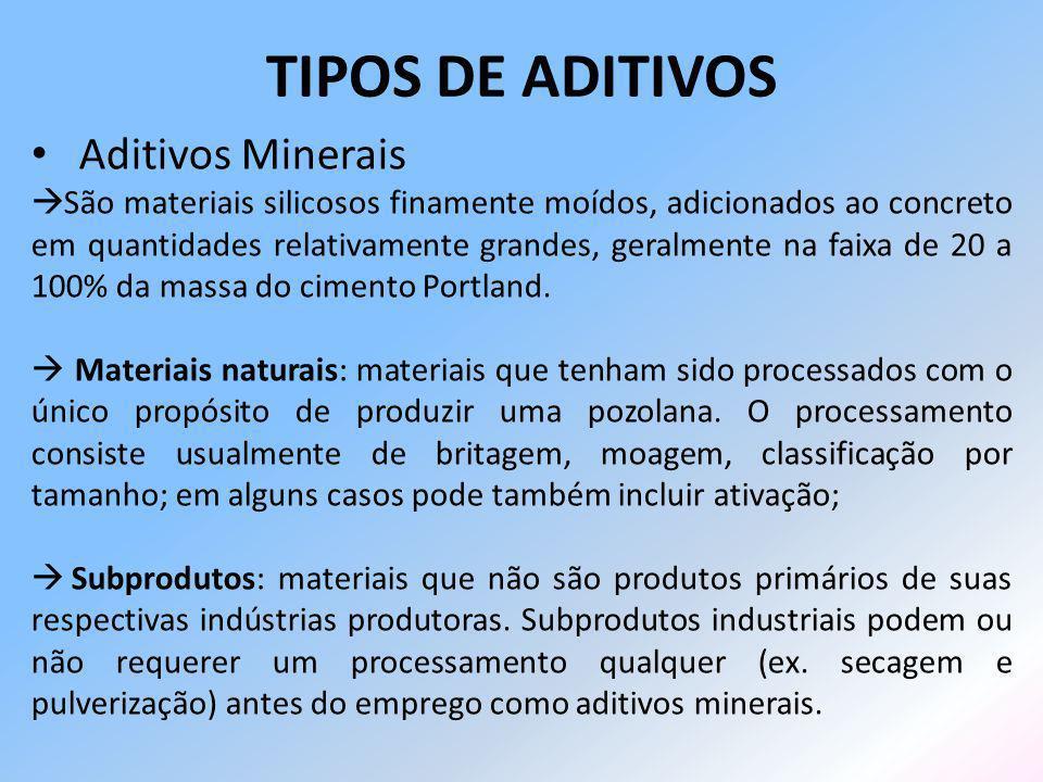TIPOS DE ADITIVOS Aditivos Minerais