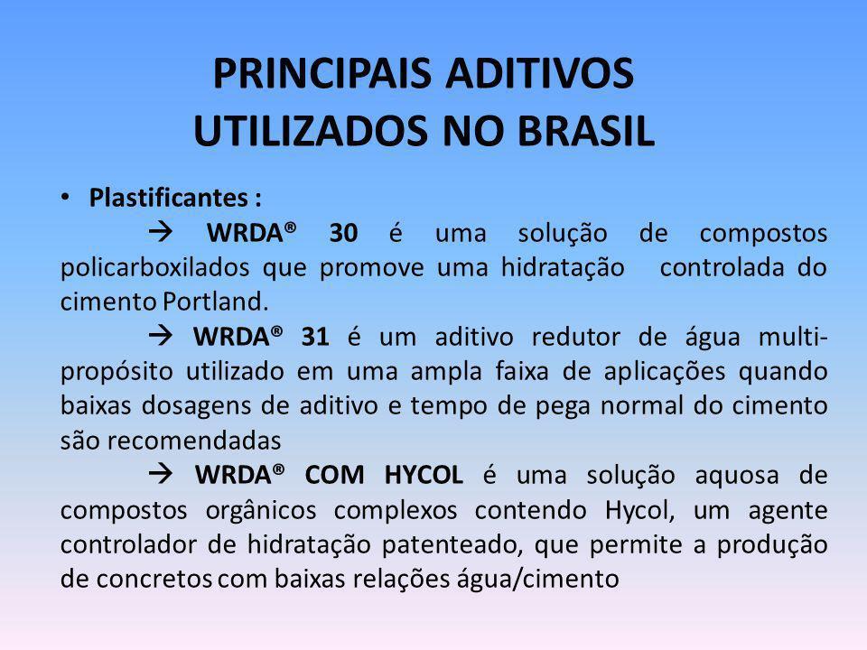 PRINCIPAIS ADITIVOS UTILIZADOS NO BRASIL