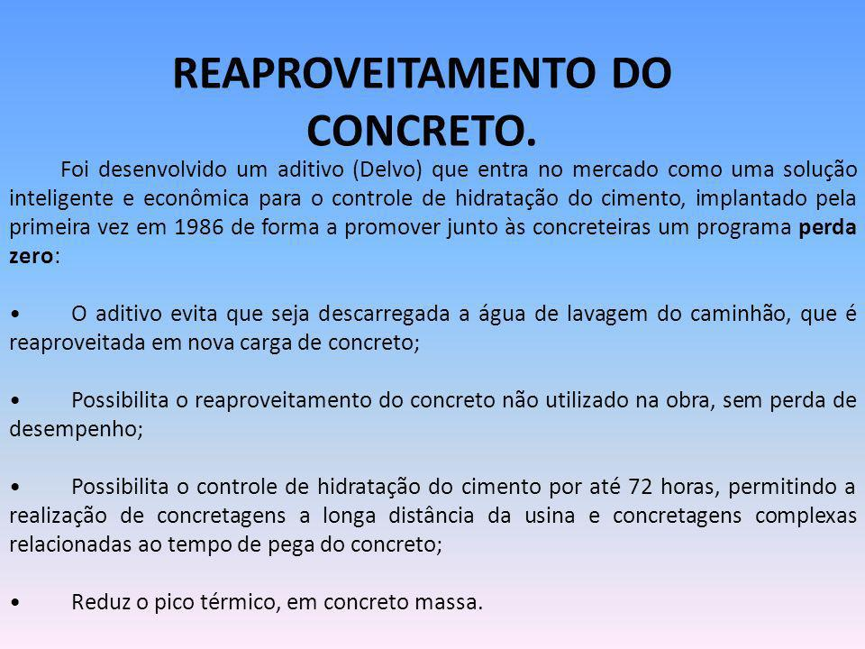 REAPROVEITAMENTO DO CONCRETO.