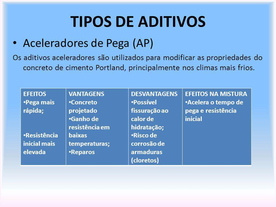 TIPOS DE ADITIVOS Aceleradores de Pega (AP)