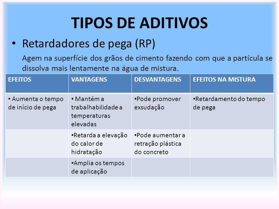 TIPOS DE ADITIVOS Retardadores de pega (RP)