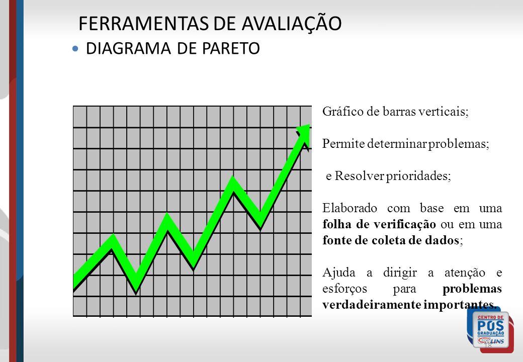 FERRAMENTAS DE AVALIAÇÃO