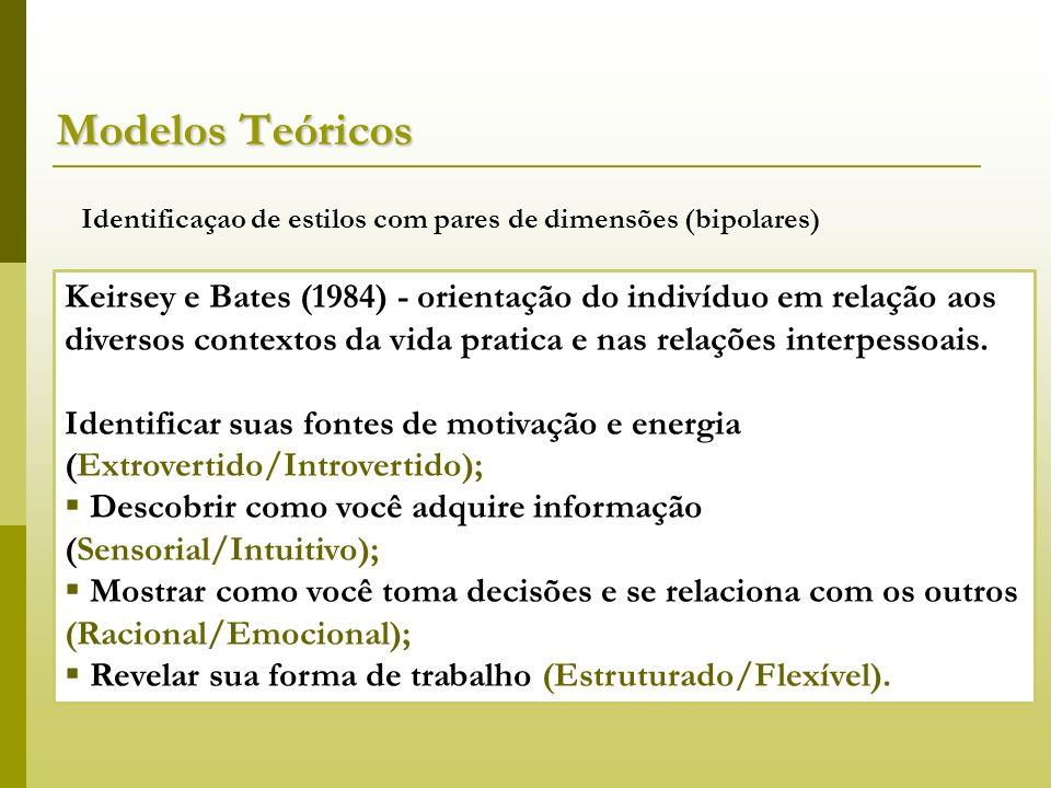 Modelos Teóricos Identificaçao de estilos com pares de dimensões (bipolares)