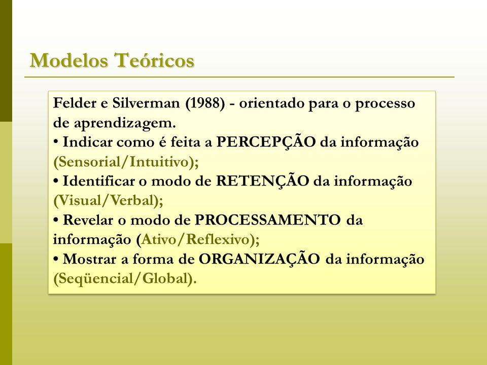 Modelos Teóricos Felder e Silverman (1988) - orientado para o processo de aprendizagem.