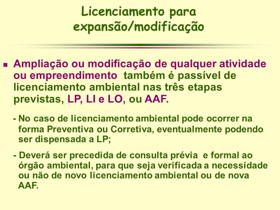 Licenciamento para expansão/modificação