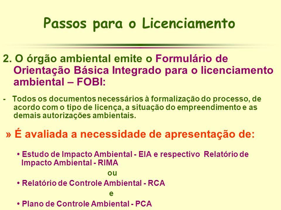 Passos para o Licenciamento