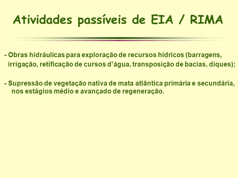 Atividades passíveis de EIA / RIMA