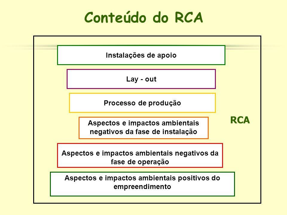 Conteúdo do RCA RCA Instalações de apoio Lay - out
