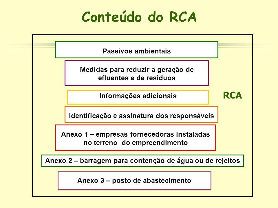 Conteúdo do RCA RCA Passivos ambientais