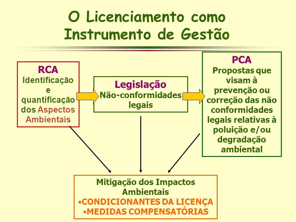 O Licenciamento como Instrumento de Gestão