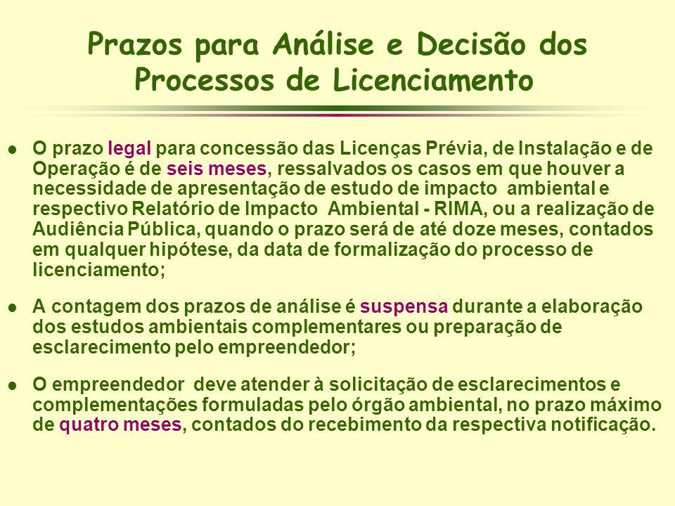Prazos para Análise e Decisão dos Processos de Licenciamento