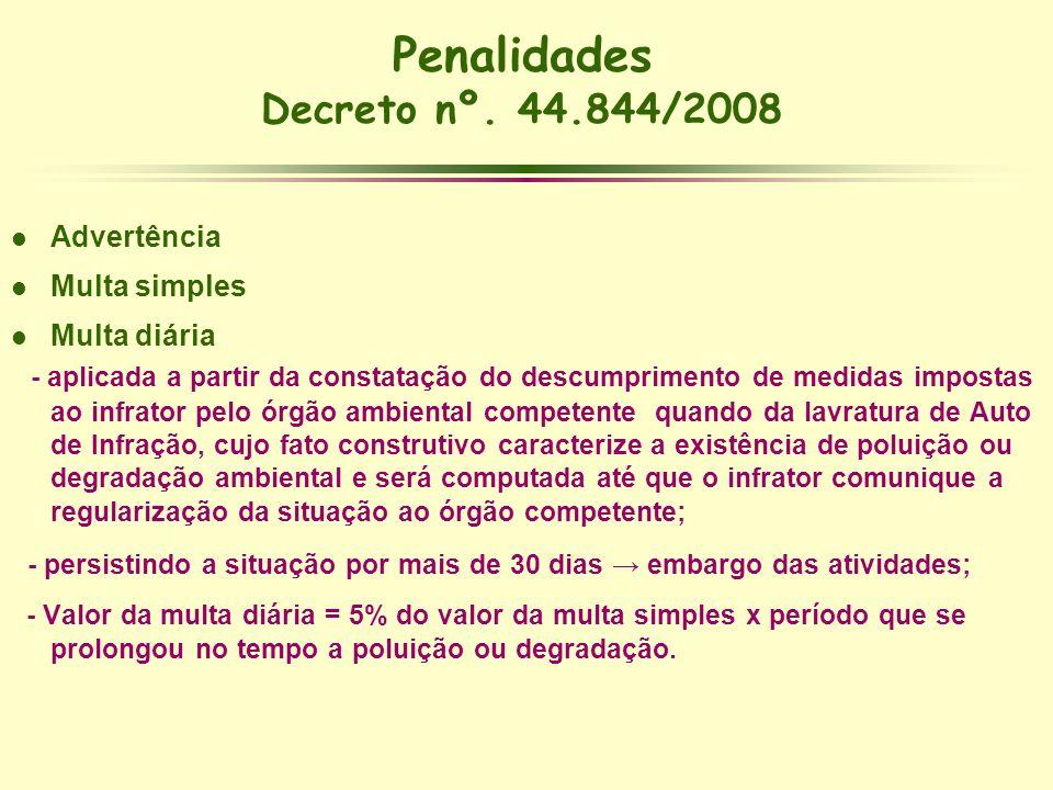 Penalidades Decreto nº. 44.844/2008