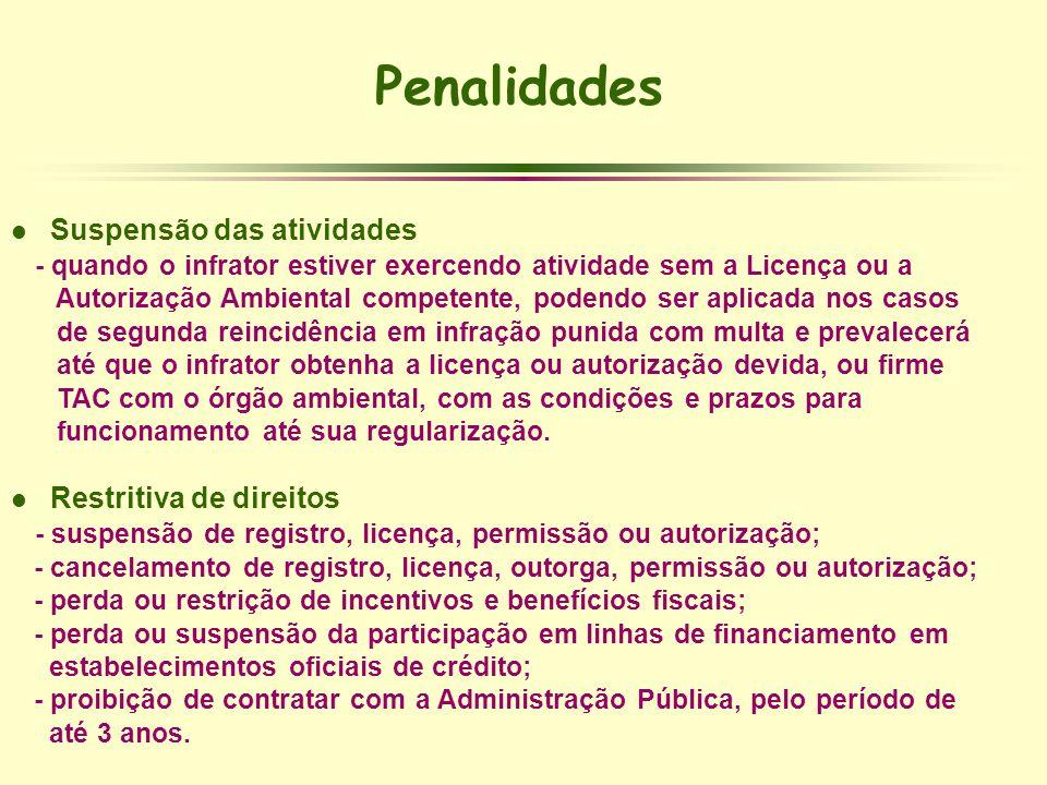 Penalidades Suspensão das atividades