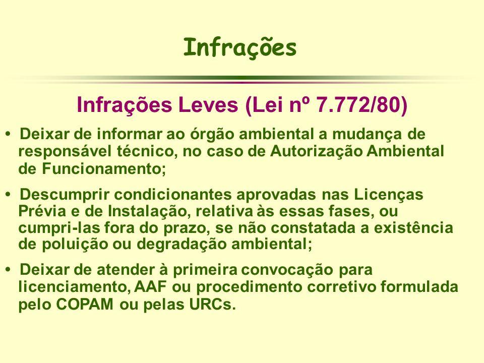 Infrações Leves (Lei nº 7.772/80)