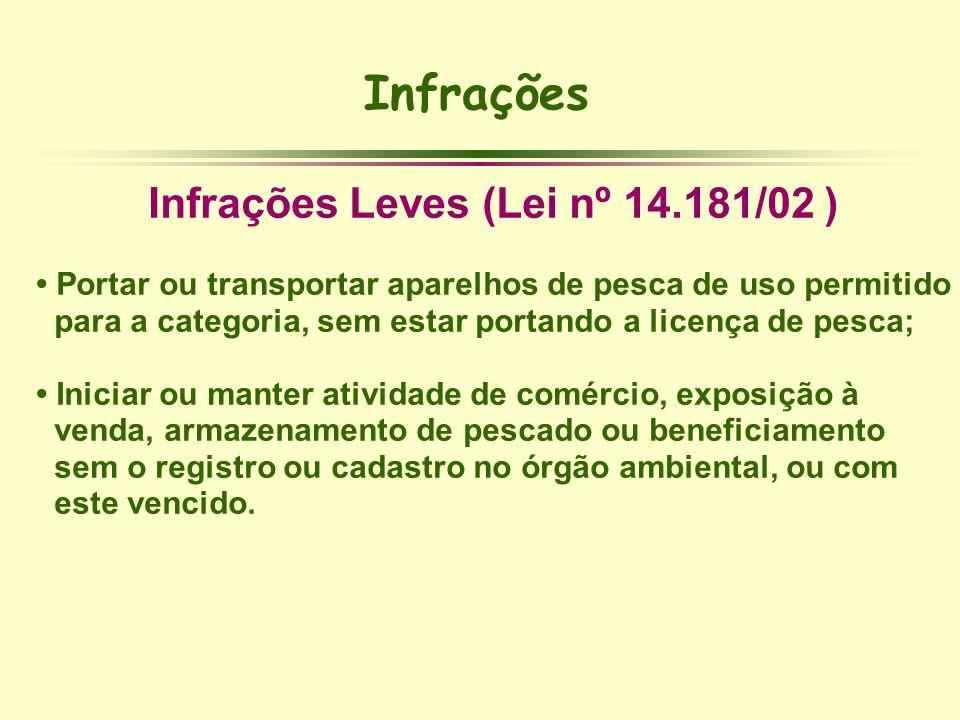 Infrações Leves (Lei nº 14.181/02 )