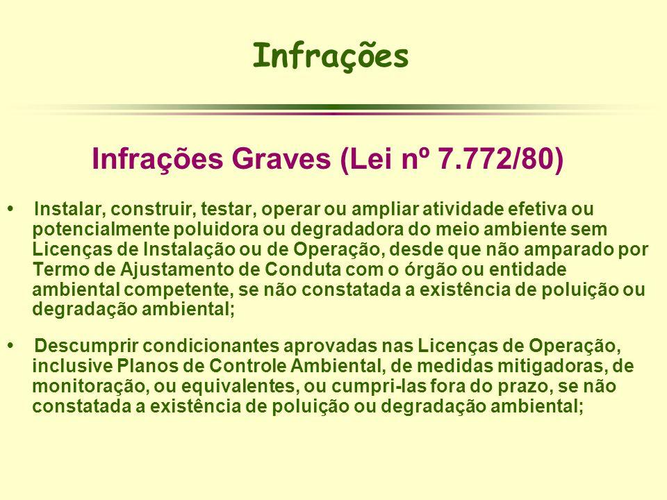 Infrações Graves (Lei nº 7.772/80)