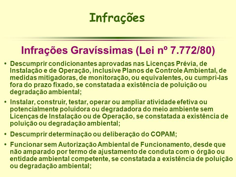 Infrações Gravíssimas (Lei nº 7.772/80)