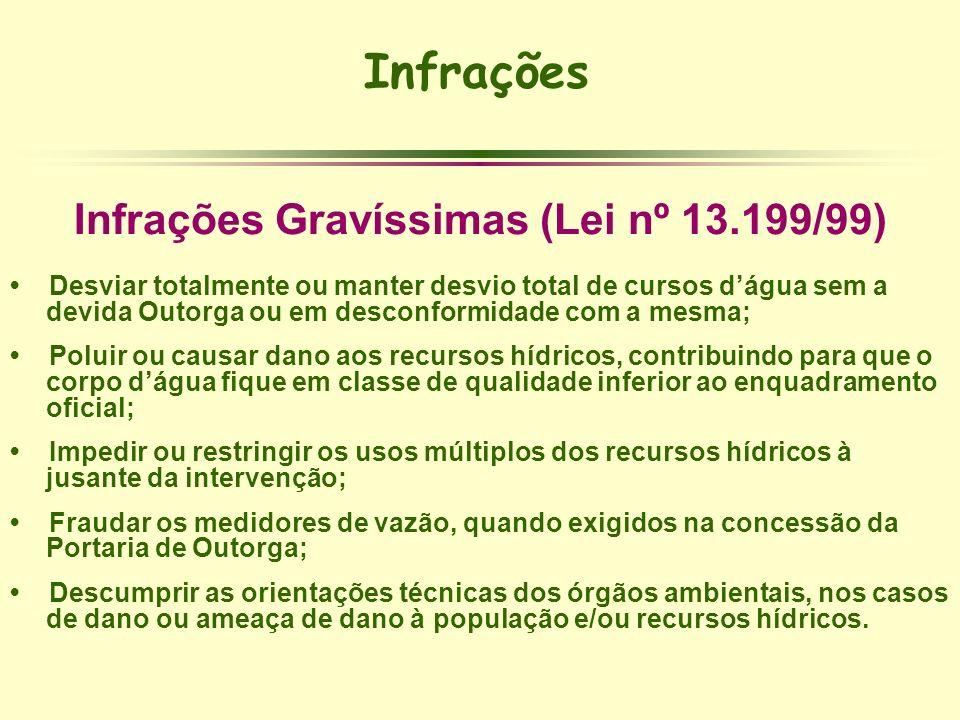 Infrações Gravíssimas (Lei nº 13.199/99)