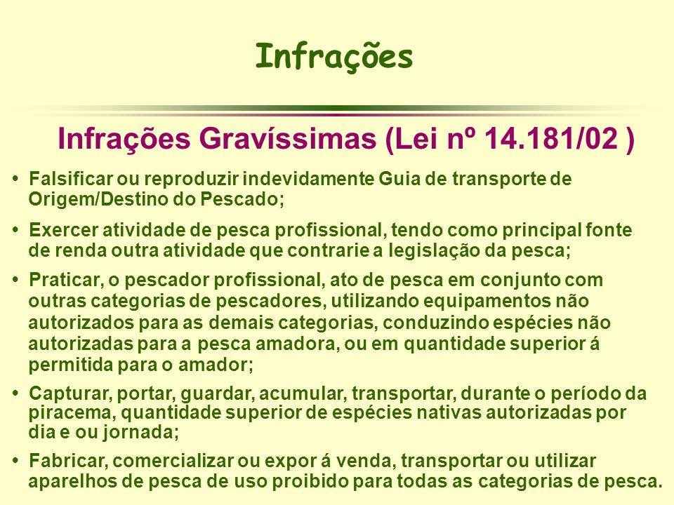 Infrações Gravíssimas (Lei nº 14.181/02 )