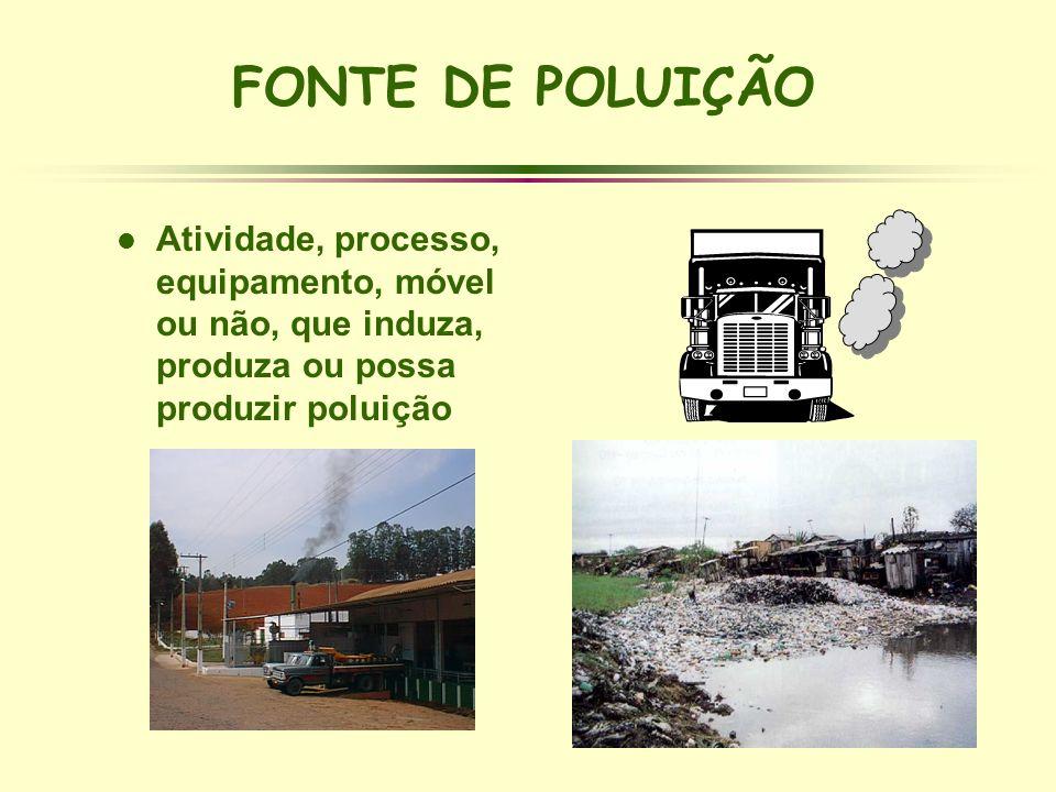 FONTE DE POLUIÇÃO Atividade, processo, equipamento, móvel ou não, que induza, produza ou possa produzir poluição.