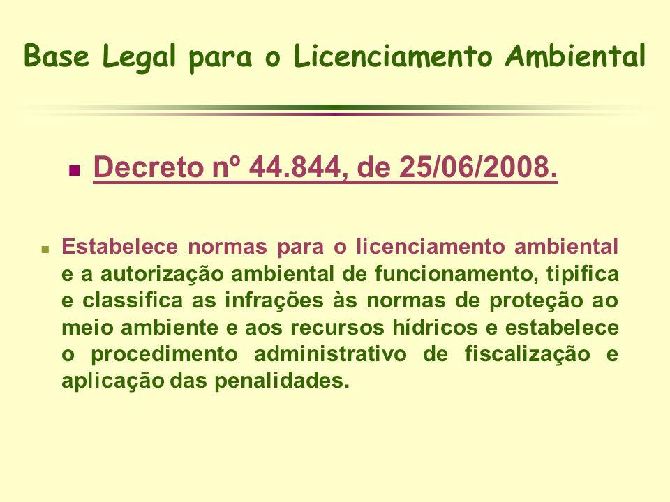 Base Legal para o Licenciamento Ambiental