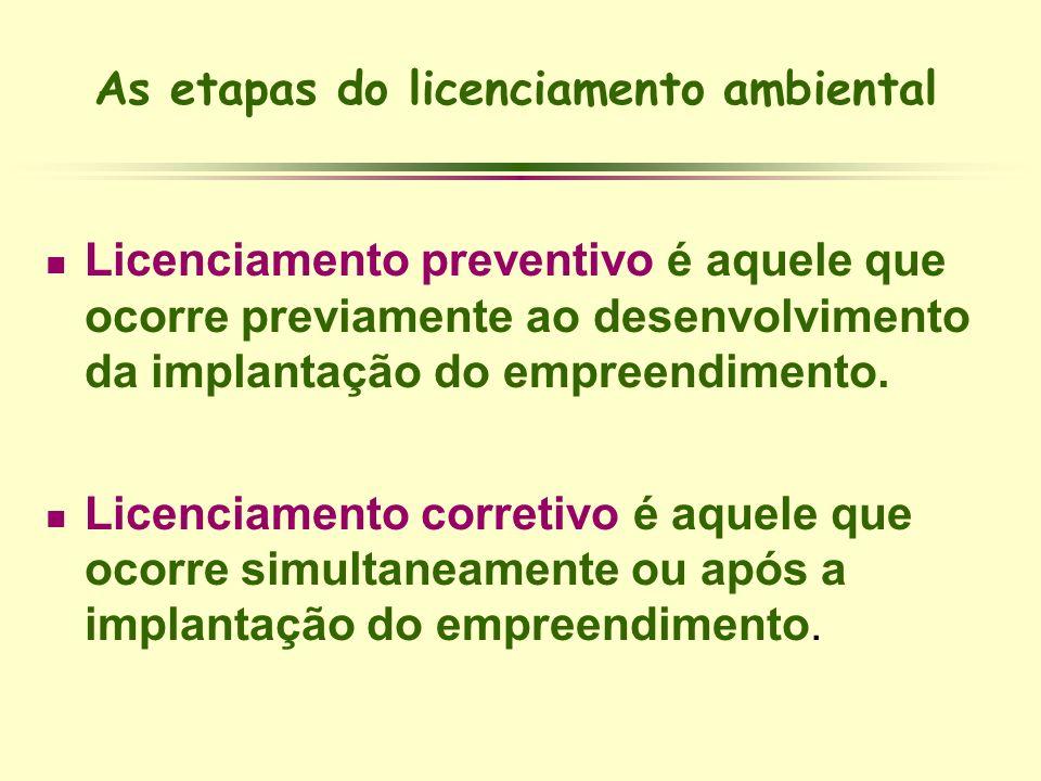 As etapas do licenciamento ambiental
