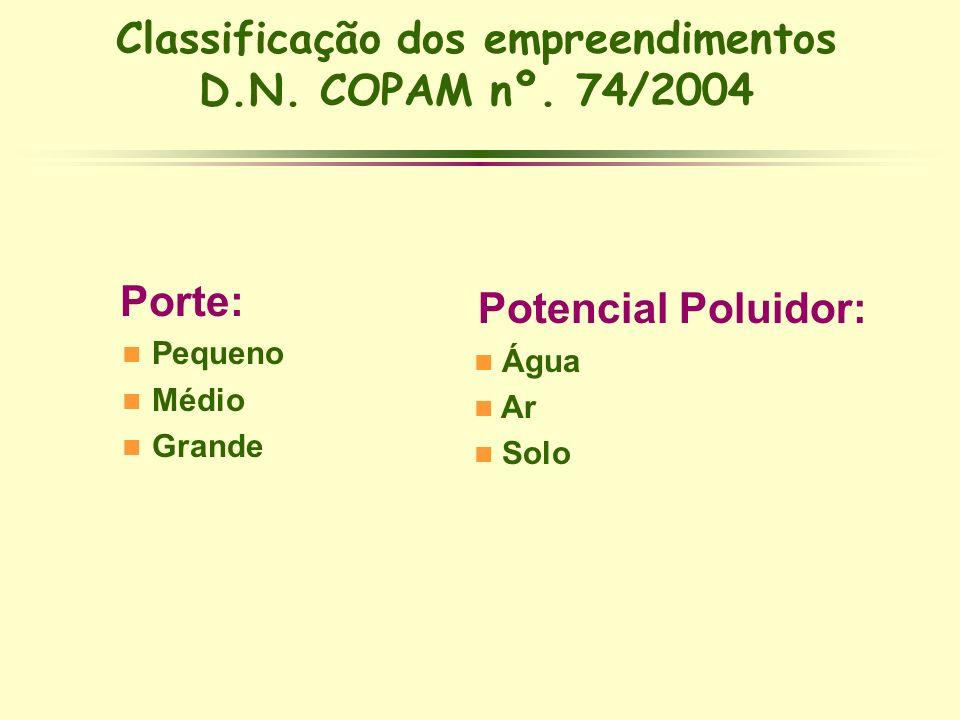 Classificação dos empreendimentos D.N. COPAM nº. 74/2004