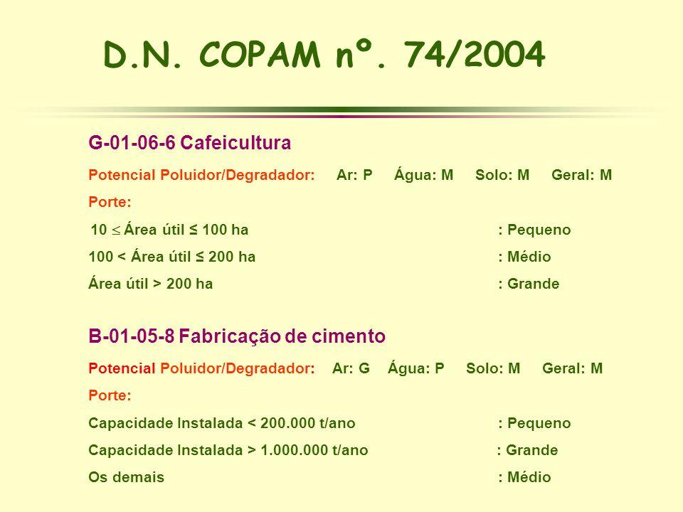 D.N. COPAM nº. 74/2004 G-01-06-6 Cafeicultura Porte: