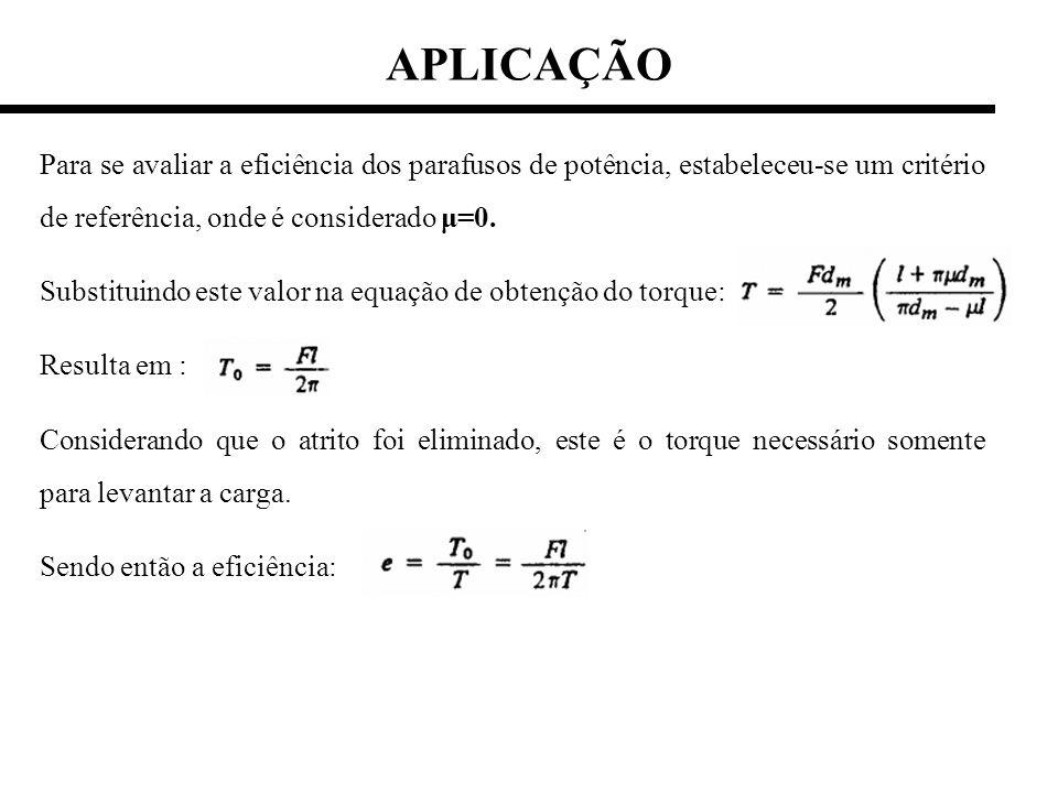 APLICAÇÃO Para se avaliar a eficiência dos parafusos de potência, estabeleceu-se um critério de referência, onde é considerado μ=0.