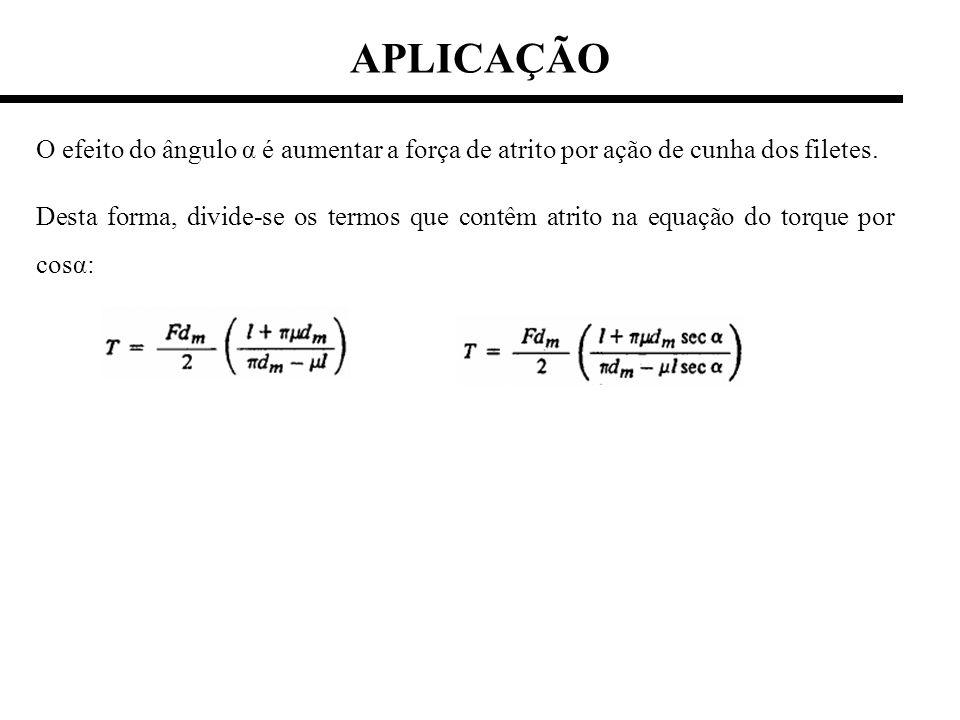 APLICAÇÃO O efeito do ângulo α é aumentar a força de atrito por ação de cunha dos filetes.