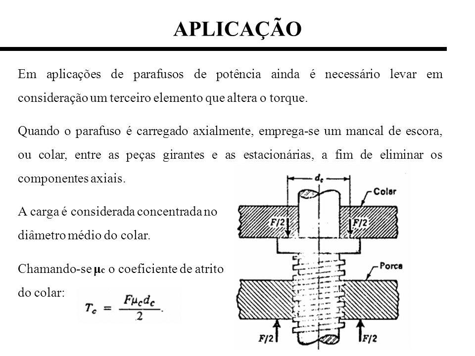 APLICAÇÃO Em aplicações de parafusos de potência ainda é necessário levar em consideração um terceiro elemento que altera o torque.