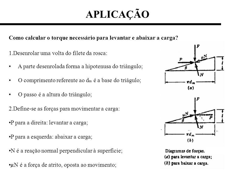 APLICAÇÃO Como calcular o torque necessário para levantar e abaixar a carga Desenrolar uma volta do filete da rosca: