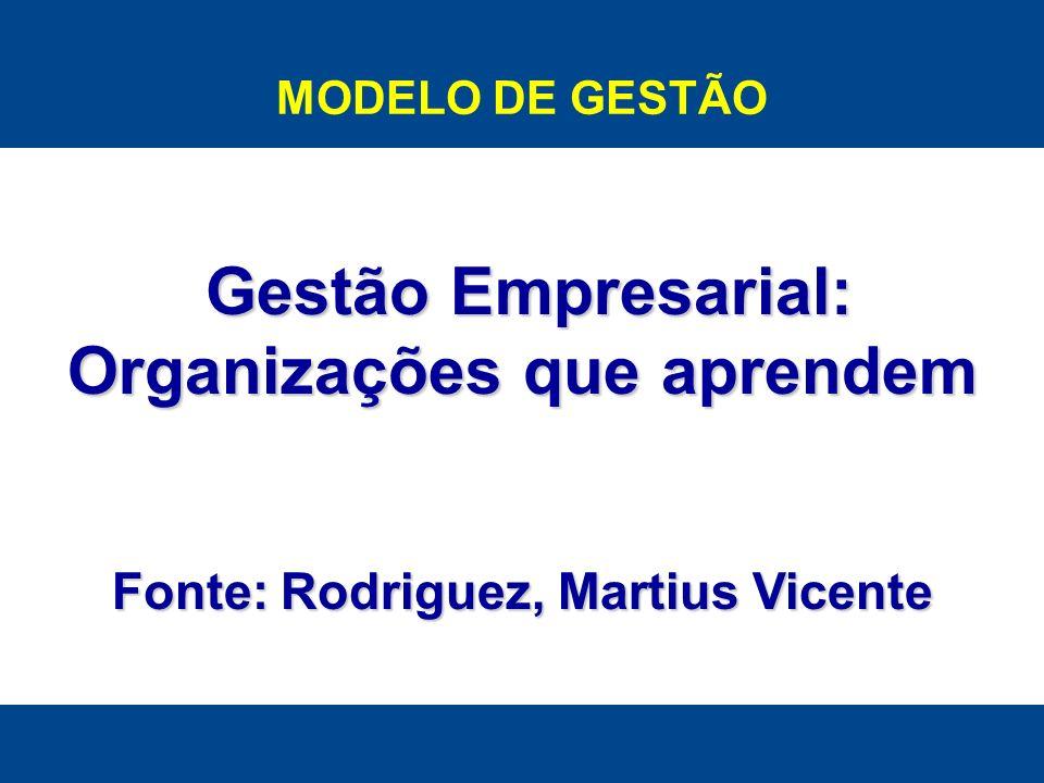 Fonte: Rodriguez, Martius Vicente