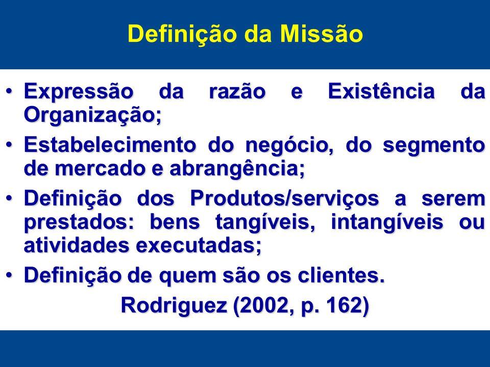 Definição da Missão Expressão da razão e Existência da Organização;