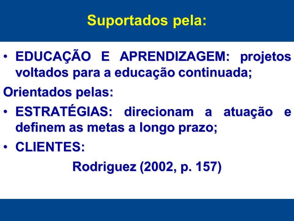 Suportados pela: EDUCAÇÃO E APRENDIZAGEM: projetos voltados para a educação continuada; Orientados pelas: