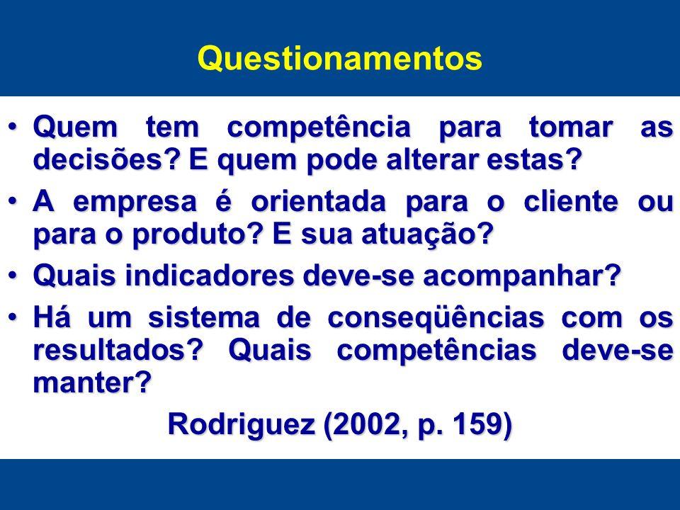 Questionamentos Quem tem competência para tomar as decisões E quem pode alterar estas