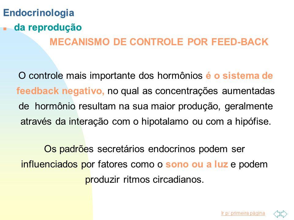 Endocrinologia Endocrinologia. da reprodução. da reprodução. MECANISMO DE CONTROLE POR FEED-BACK.