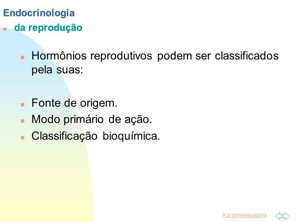 Hormônios reprodutivos podem ser classificados pela suas:
