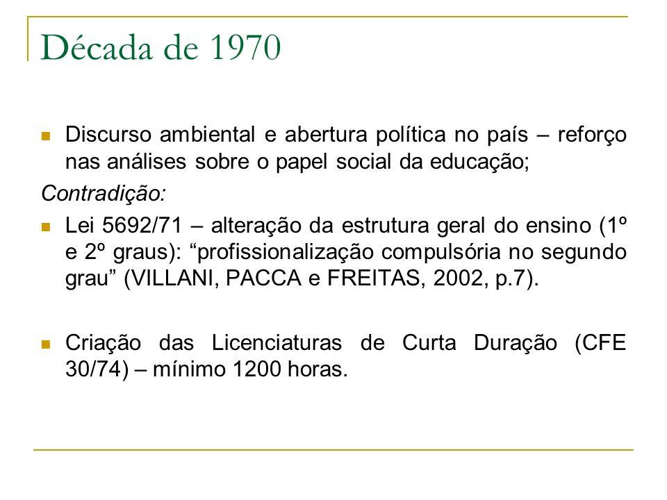 Década de 1970 Discurso ambiental e abertura política no país – reforço nas análises sobre o papel social da educação;