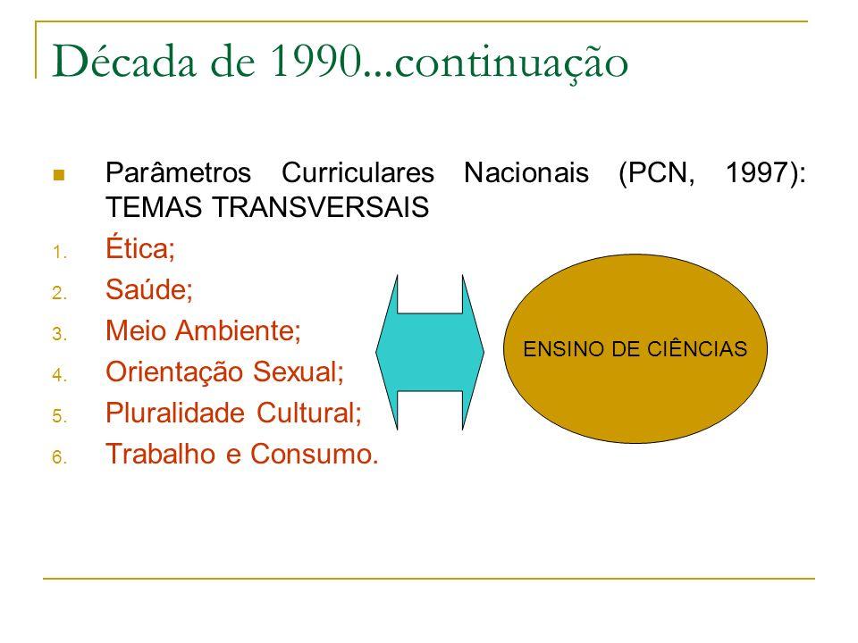 Década de 1990...continuação Parâmetros Curriculares Nacionais (PCN, 1997): TEMAS TRANSVERSAIS. Ética;