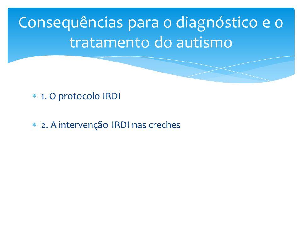 Consequências para o diagnóstico e o tratamento do autismo