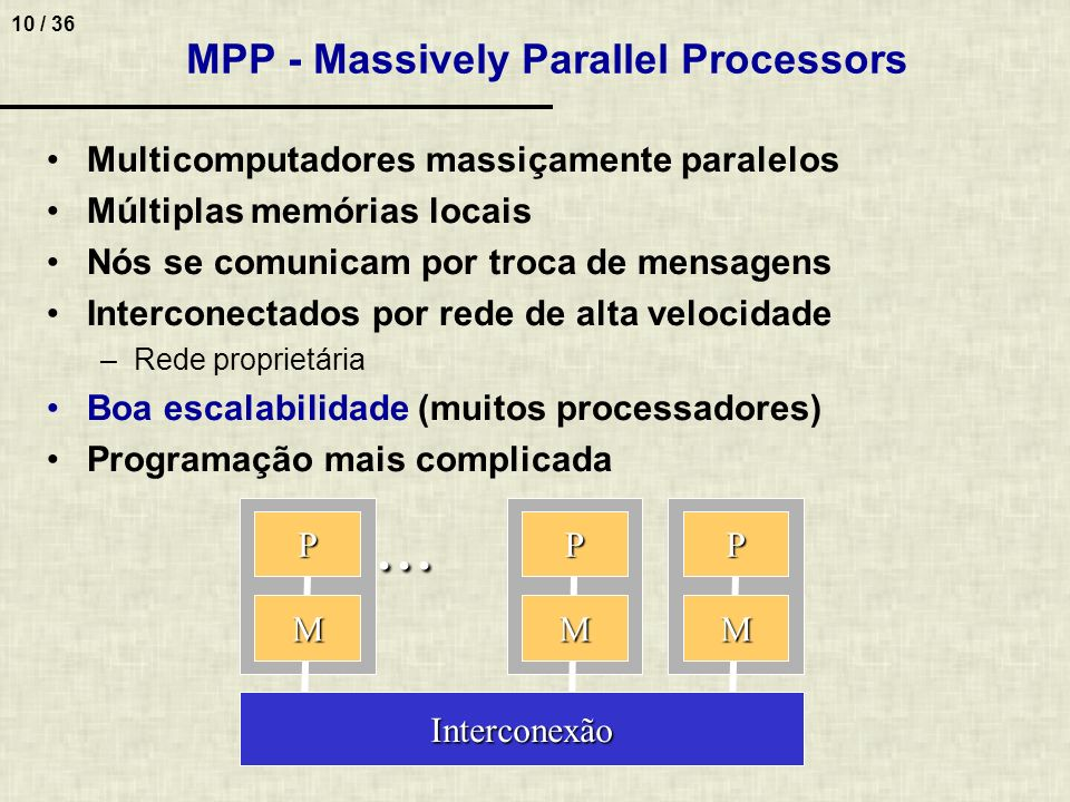 MPP - Massively Parallel Processors