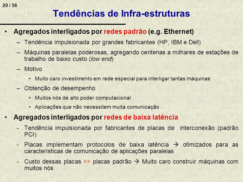 Tendências de Infra-estruturas